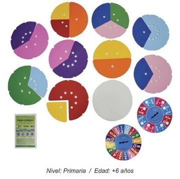 modulo-fracciones-circulares-primaria