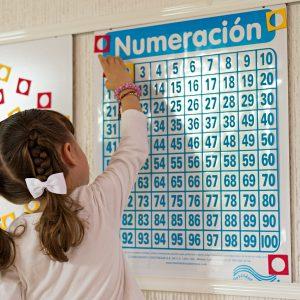 Póster Numeración niños