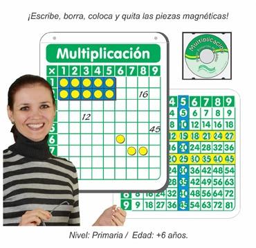 Póster Pintarrón Interactivo de Multiplicación Magnético para Grupo