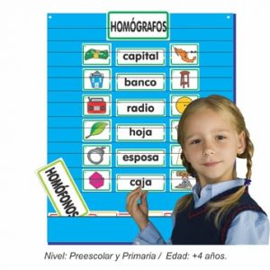 Set de Homófonos y Homógrafos