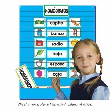set-de-homofonos-y-homografos