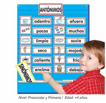 Set de Sinónimos y Antónimos