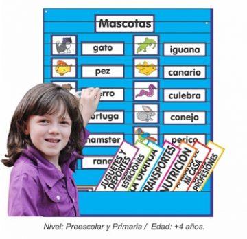 Vocabulario por Temas